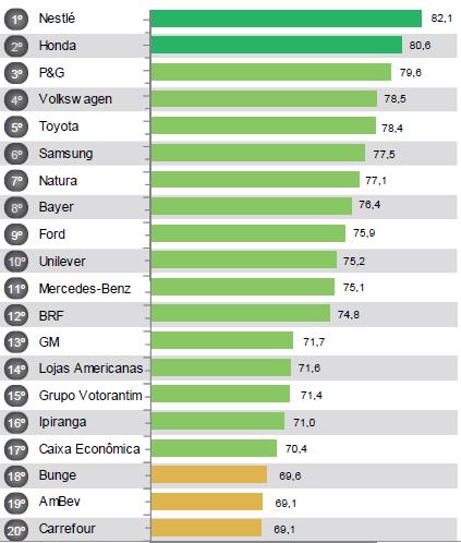 ranking_empresas_2014